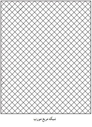 شبکه مربع مورب