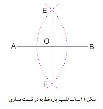 تقسیم پارهخط به دو قسمت مساوی
