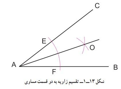 تقسیم زاویه به دو قسمت مساوی