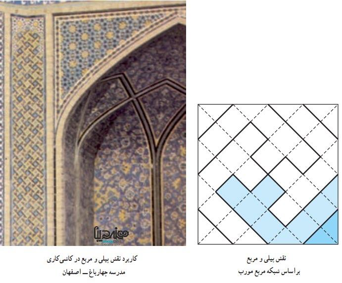 کاربرد نقش پیلی و مربع در کاشیکاری مدرسه چهارباغ ــ اصفهان