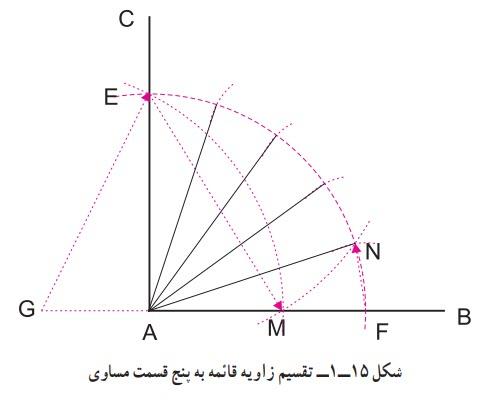 تقسیم زاویه قائمه به پنج قسمت مساوی