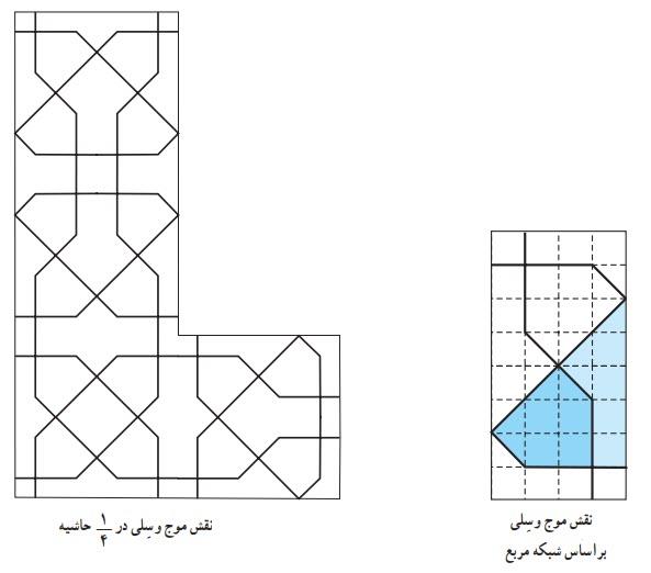 نقش موج وسلی براساس شبکه مربع