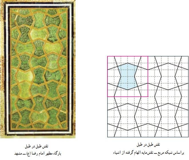 نقش طبل در طبل براساس شبکه مربع ــ نقشمایه الهام گرفته از اشیاء