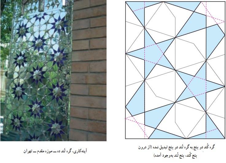 آینه کاری، گره تند ده ــ موزه مقدم ــ تهران
