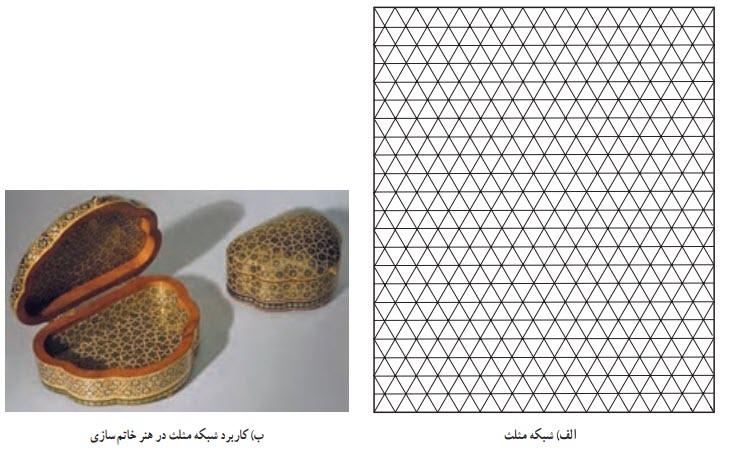 کاربرد شبکه مثلث در هنر خاتمسازی