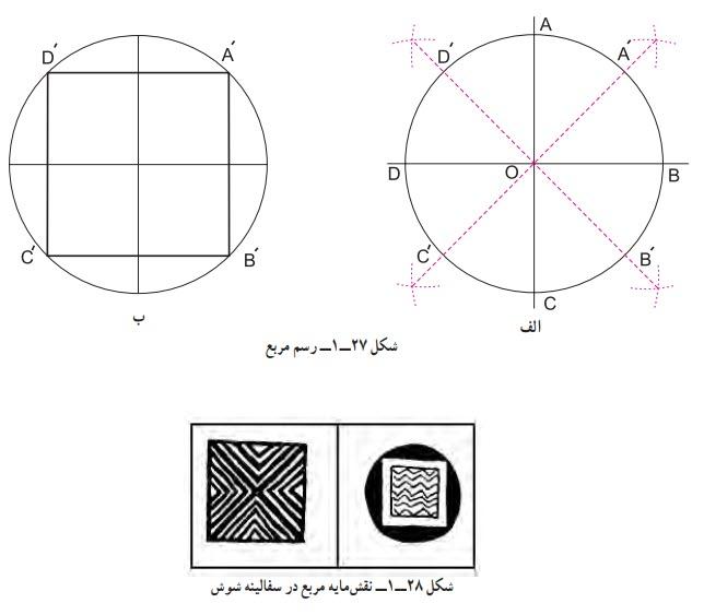 رسم مربع