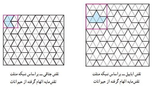 نقش ابابیل ــ براساس شبکه مثلث نقشمایه الهام گرفته از حیوانات