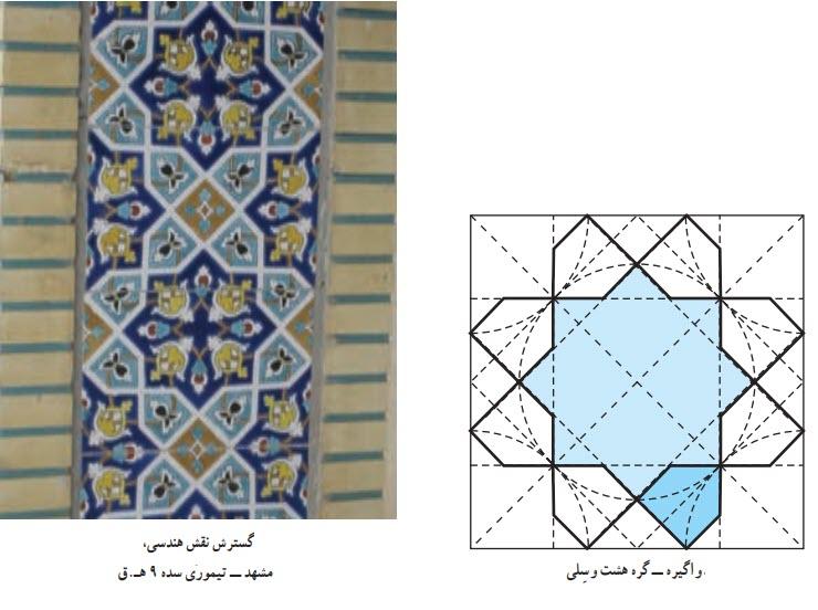 گسترش نقش هندسی