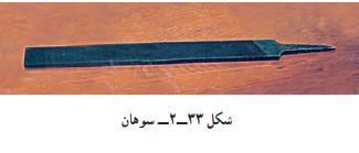 سوهان در کارگاه قلمزنی صنایع دستی