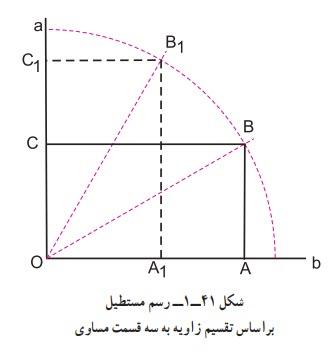 رسم مستطیل براساس تقسیم زاویه به سه قسمت مساوی
